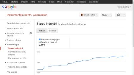 Tomisthecat.ro are 2105 pagini  indexate de Google astazi 9 decembrie 2013